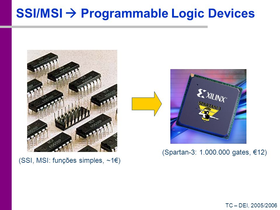SSI/MSI  Programmable Logic Devices