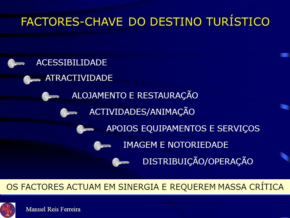 FACTORES-CHAVE DO DESTINO TURÍSTICO
