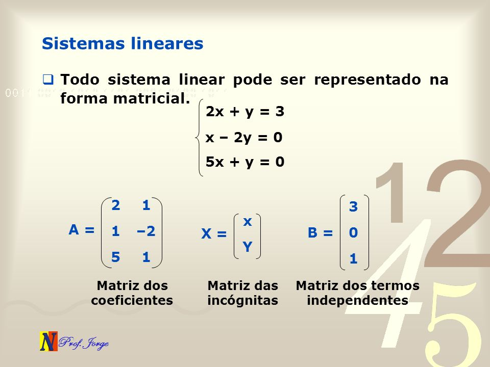 Matriz dos coeficientes Matriz dos termos independentes