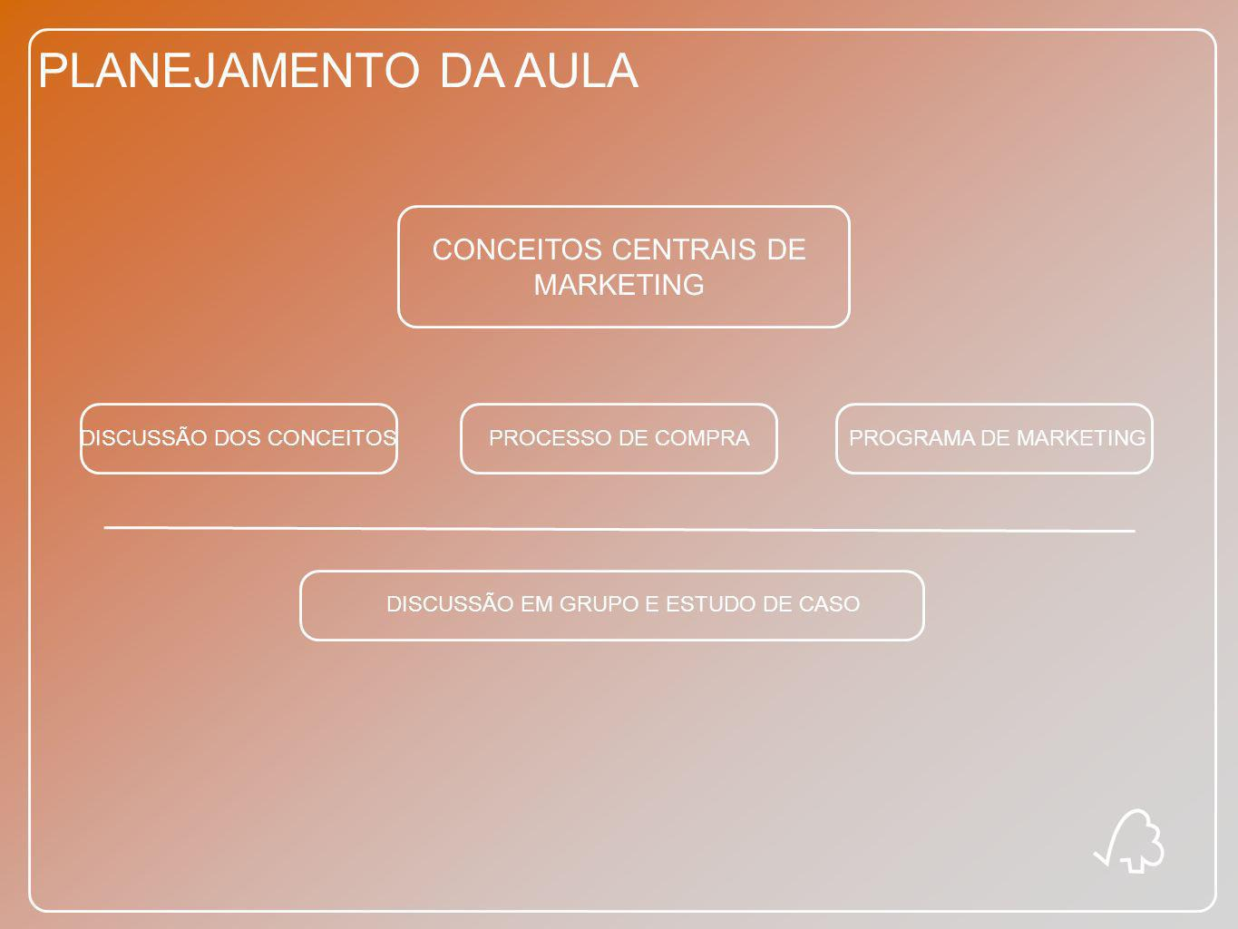 PLANEJAMENTO DA AULA CONCEITOS CENTRAIS DE MARKETING
