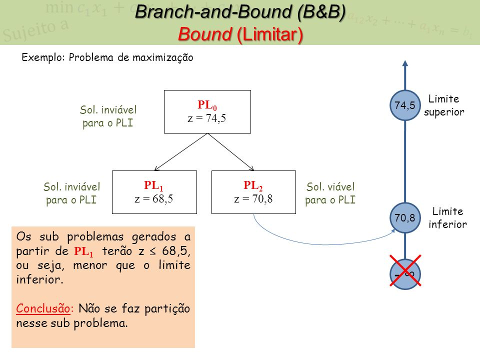 Branch-and-Bound (B&B) Bound (Limitar)