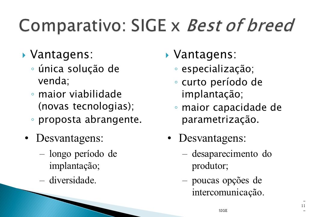 Comparativo: SIGE x Best of breed