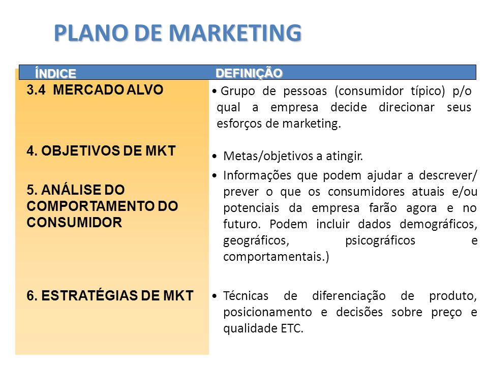 PLANO DE MARKETING 3.4 MERCADO ALVO