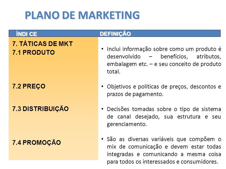 PLANO DE MARKETING 7. TÁTICAS DE MKT