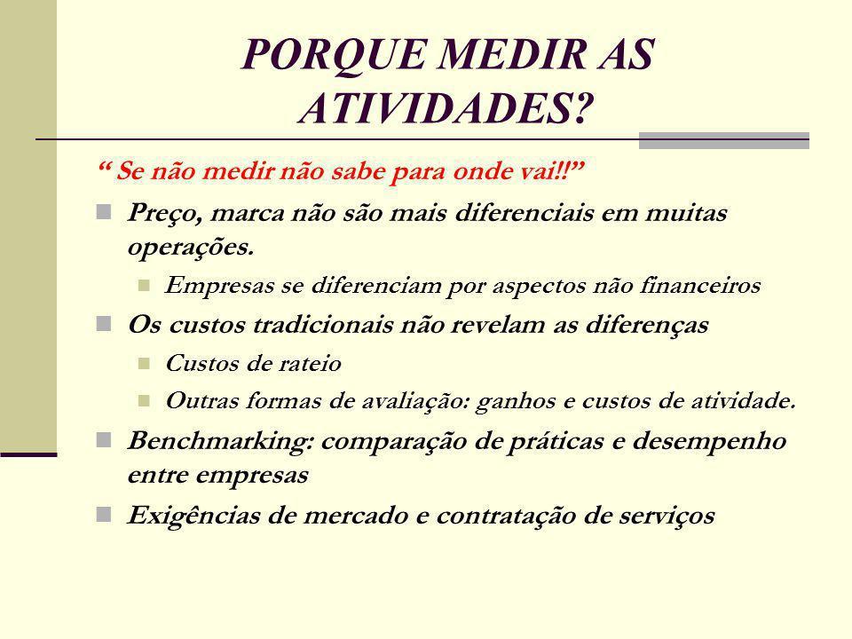 4d6b4ddac9 MEDIDAS E AVALIAÇÃO DE DESEMPENHO DAS OPERAÇÕES - ppt video online ...