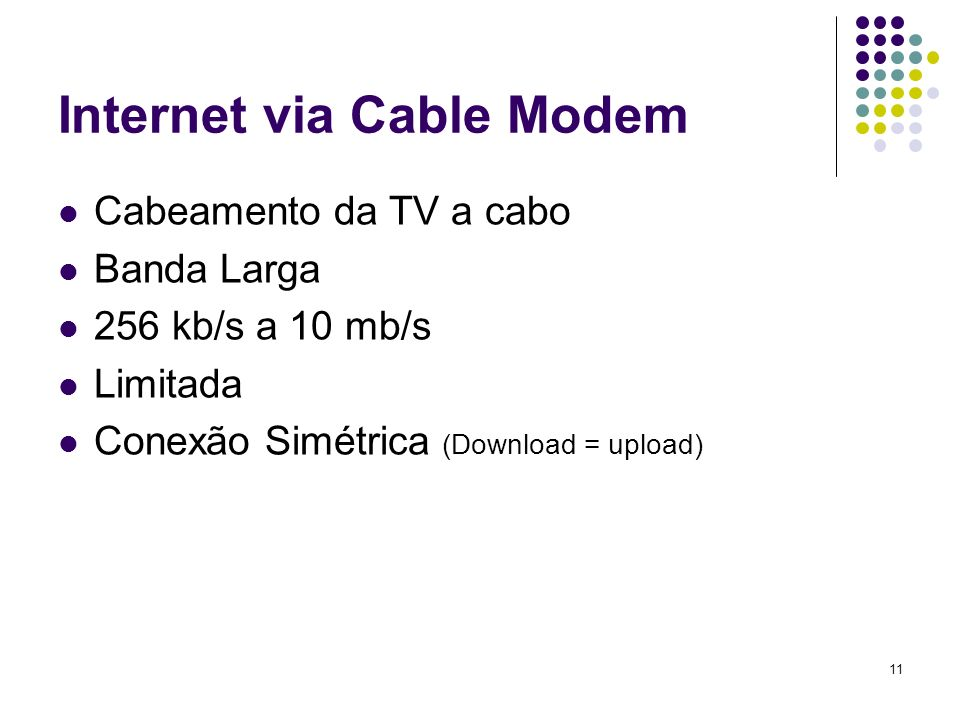 Internet via Cable Modem