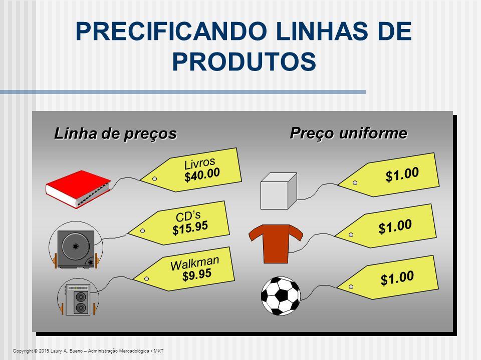 1a0229aa3 Marketing Administração de Preços Princípios e Estratégias Parte I ...