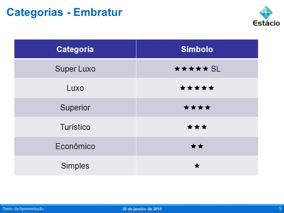 Categorias - Embratur Categoria Símbolo Super Luxo  SL Luxo 
