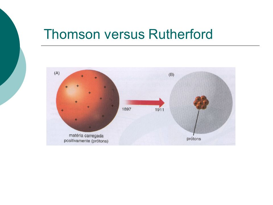 Thomson versus Rutherford