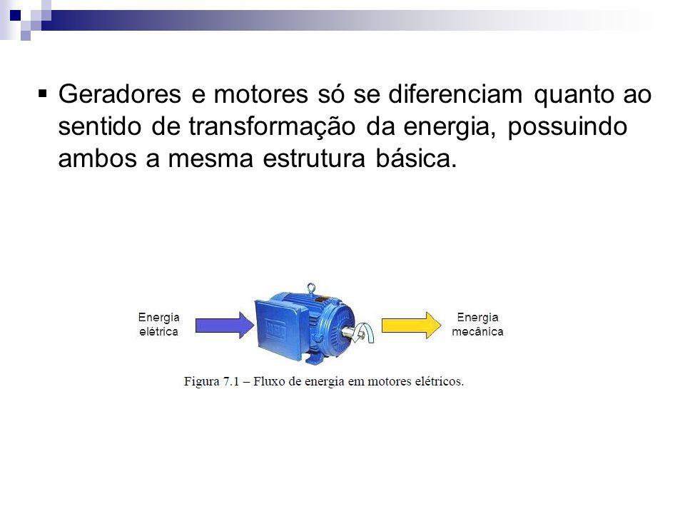 33c8bc064e6 5 Geradores e motores só se diferenciam quanto ao sentido de transformação  da energia
