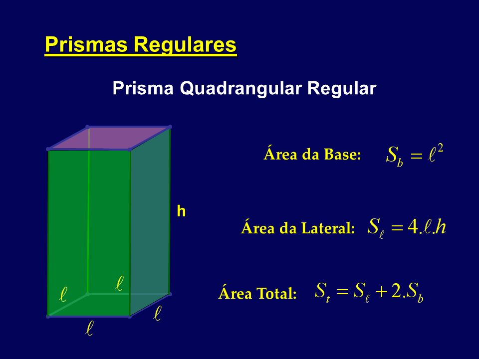 Prismas Regulares Prisma Quadrangular Regular Área da Base: h