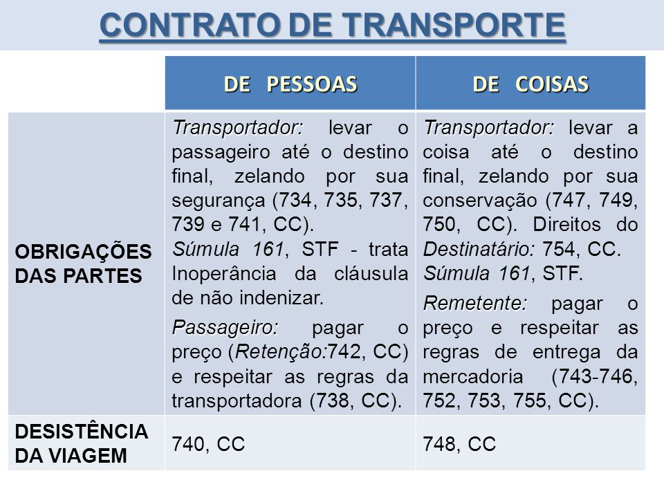 Ppt Carregar: CONTRATO DE TRANSPORTE