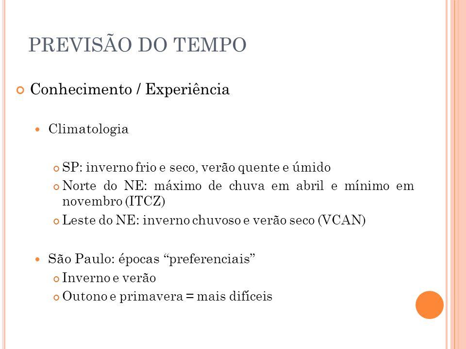 AULA DE PREVISÃO DE TEMPO - ppt carregar