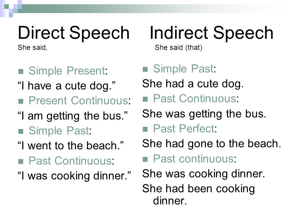 Direct Speech Indirect Speech She said, She said (that)