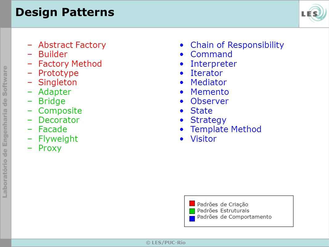 Design Patterns Abstract Factory Builder Factory Method Prototype
