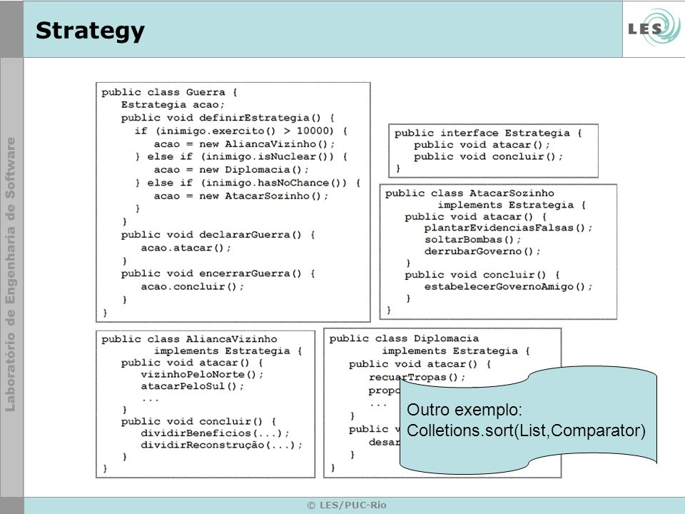 Strategy Outro exemplo: Colletions.sort(List,Comparator) © LES/PUC-Rio