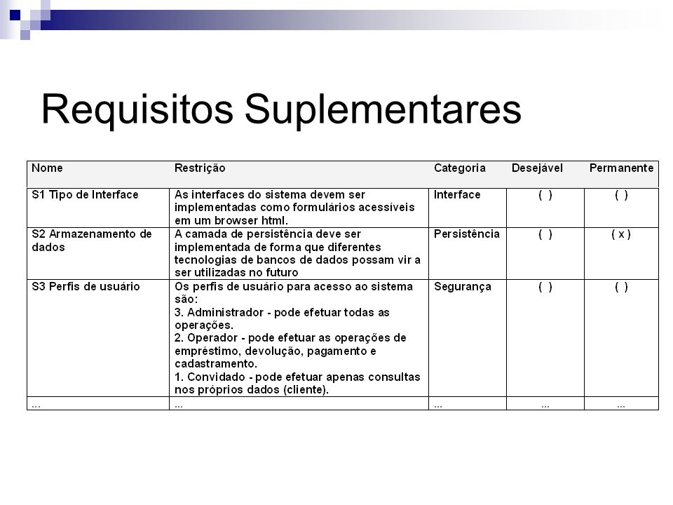 Requisitos Suplementares