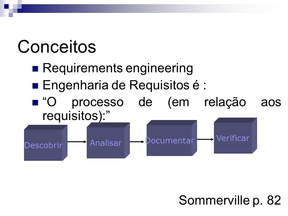Conceitos Requirements engineering Engenharia de Requisitos é :