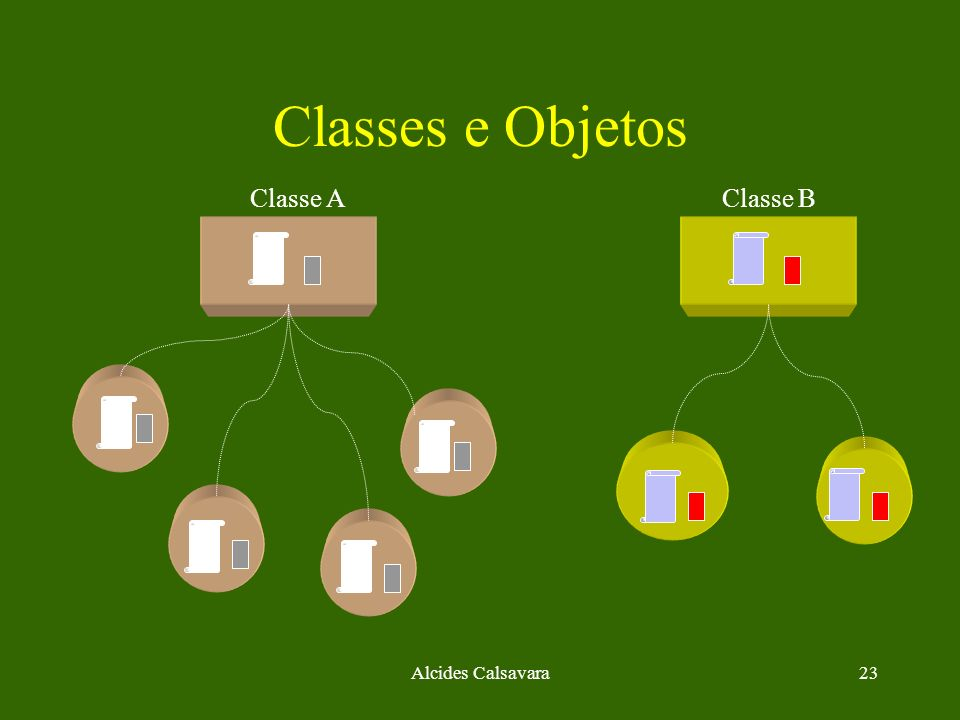 Classes e Objetos Classe A Classe B Alcides Calsavara