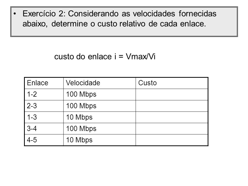 custo do enlace i = Vmax/Vi