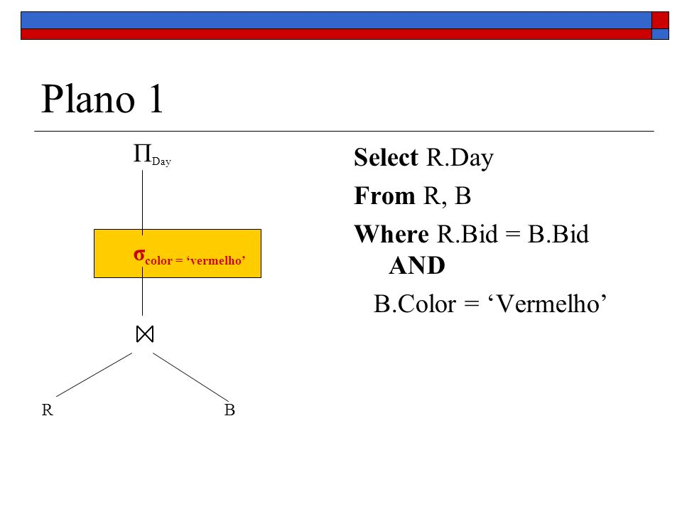 Plano 1 ΠDay Select R.Day From R, B Where R.Bid = B.Bid AND