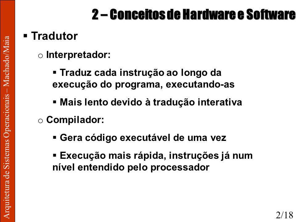 2 – Conceitos de Hardware e Software