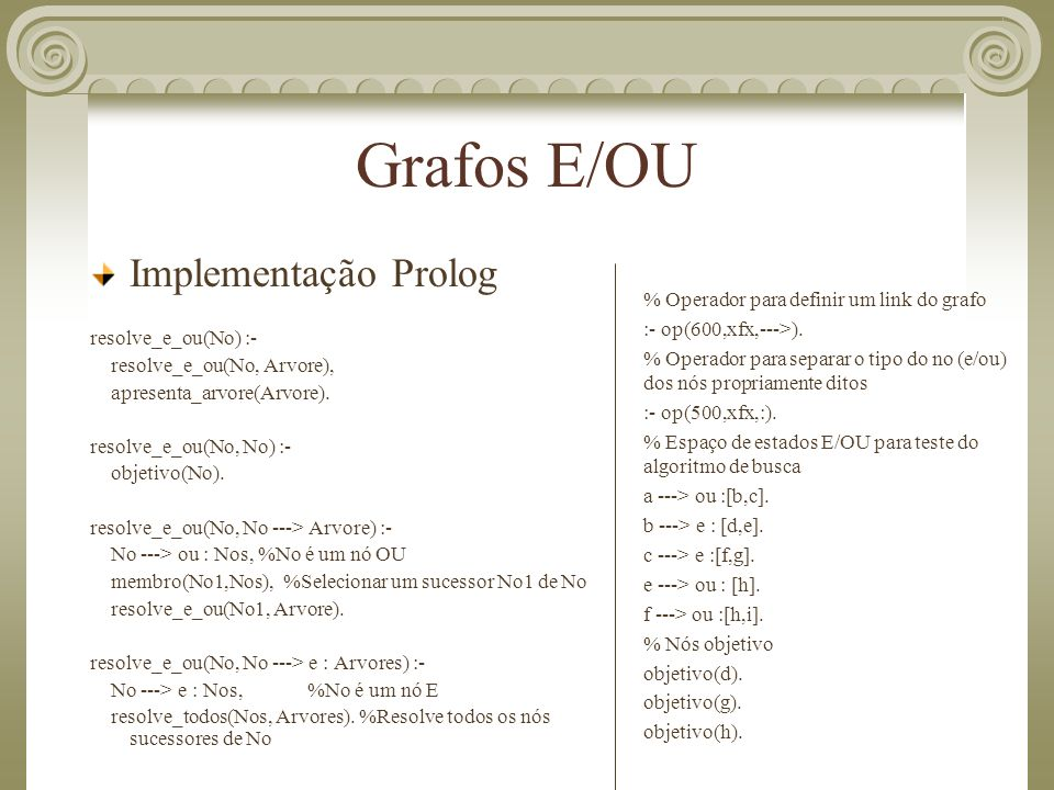 Grafos E/OU Implementação Prolog resolve_e_ou(No) :-