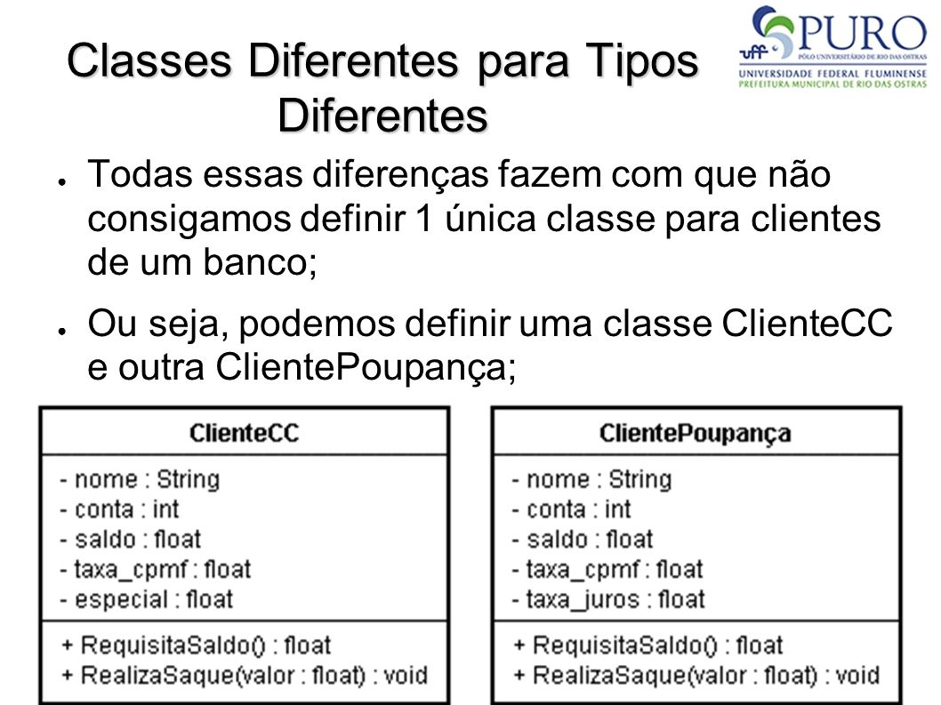 Classes Diferentes para Tipos Diferentes