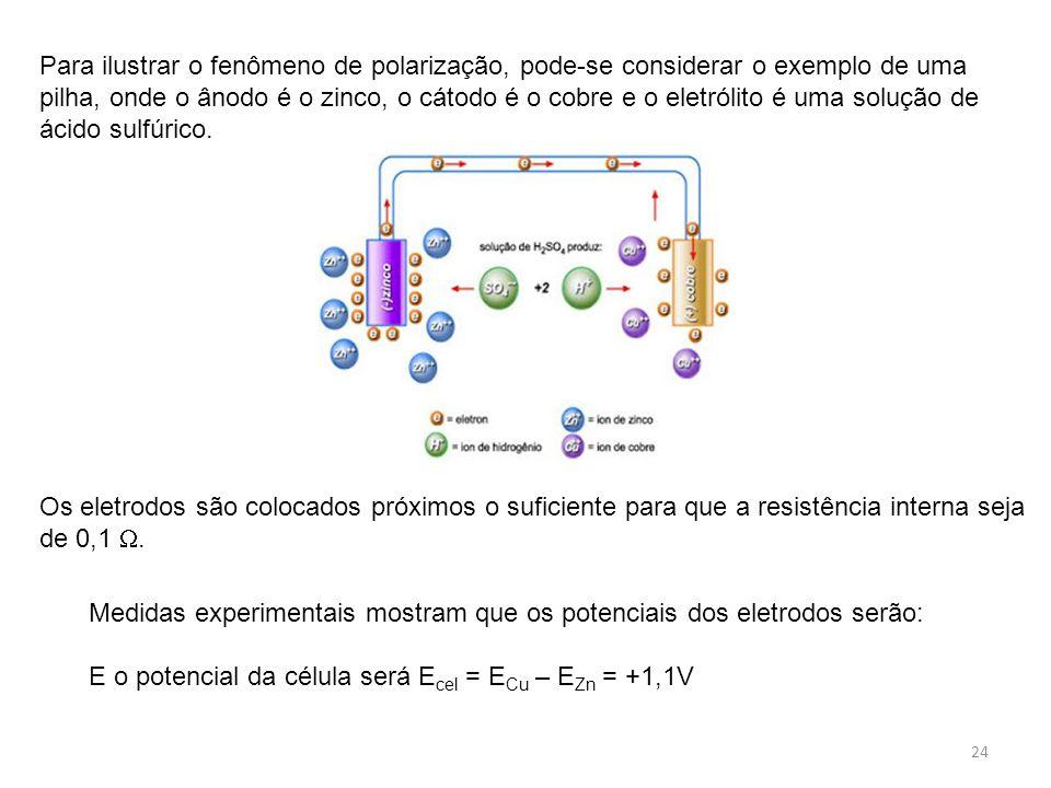 Disciplina 5397 – Eletroquímica e Corrosão - ppt video online carregar 4ae53dbba3