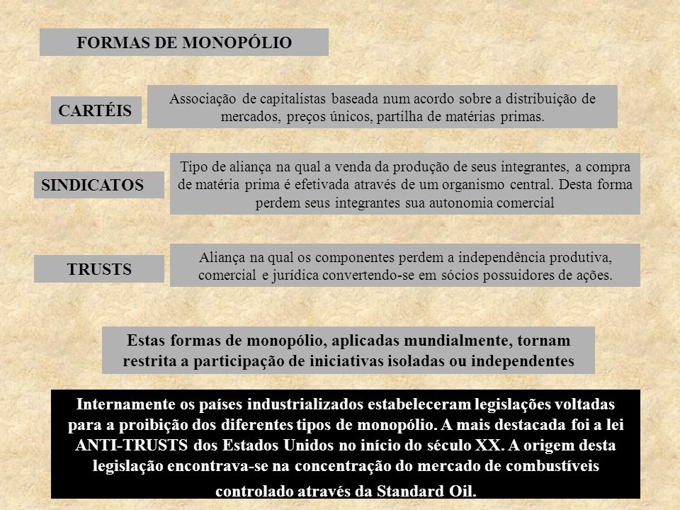 FORMAS DE MONOPÓLIO CARTÉIS SINDICATOS TRUSTS