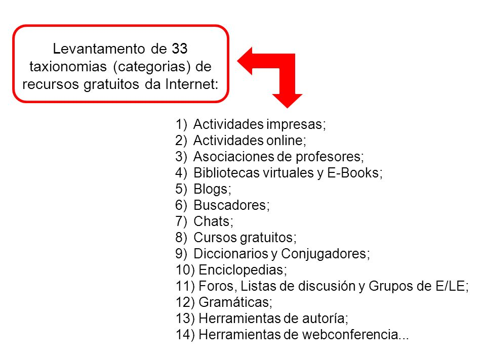 Levantamento de 33 taxionomias (categorias) de recursos gratuitos da Internet: