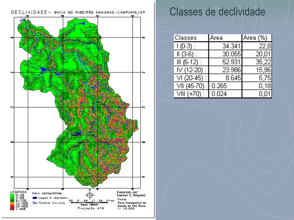 Classes de declividade