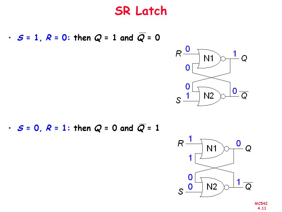 SR Latch S = 1, R = 0: then Q = 1 and Q = 0