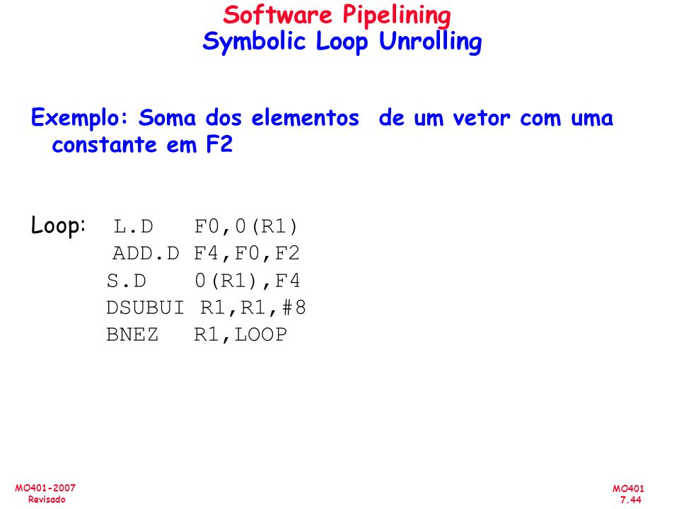 Software Pipelining Symbolic Loop Unrolling