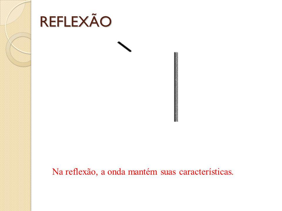 4 REFLEXÃO Na reflexão, a onda mantém suas características. c599ec20a2