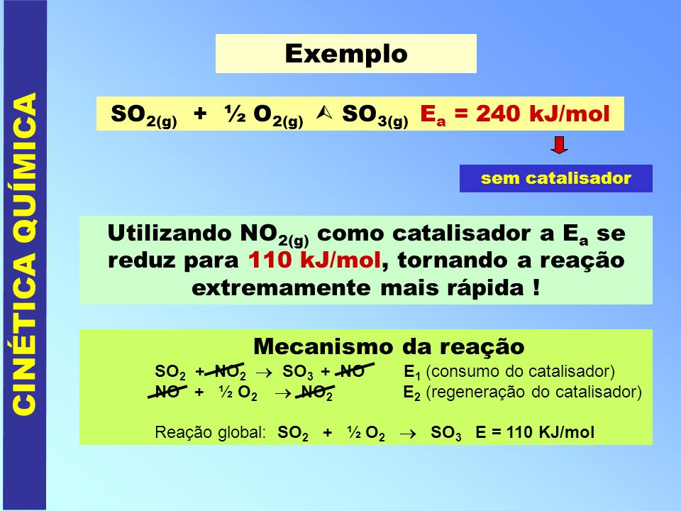 SO2(g) + ½ O2(g)  SO3(g) Ea = 240 kJ/mol