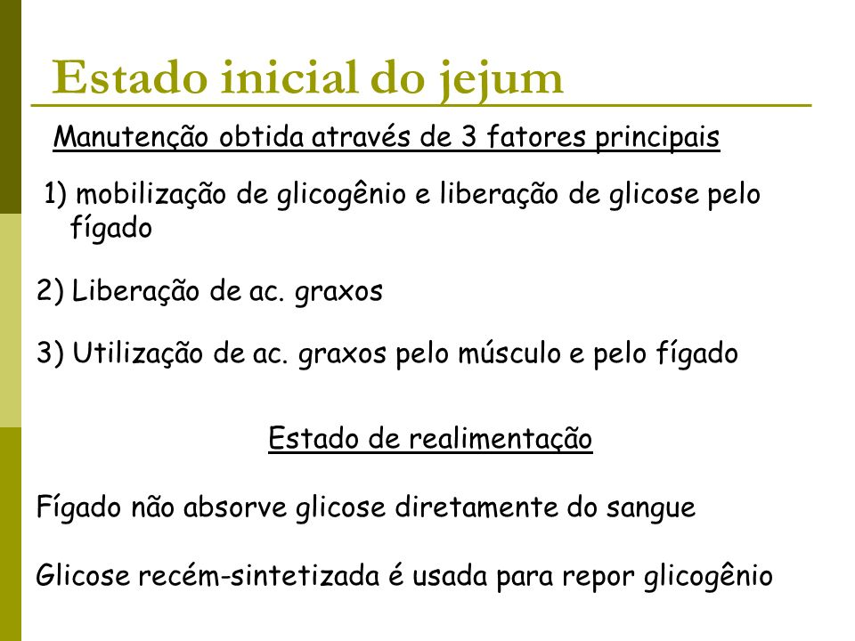Estado inicial do jejum