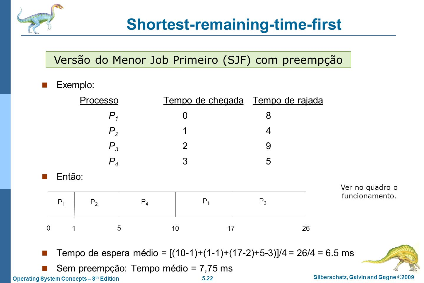 Shortest-remaining-time-first