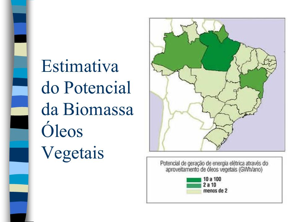 Estimativa do Potencial da Biomassa Óleos Vegetais