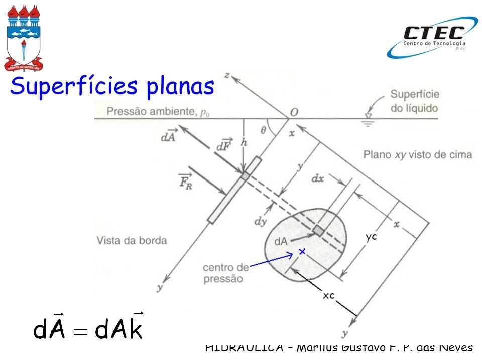 Hidrulica universidade federal de alagoas centro de tecnologia 81 superfcies planas ccuart Image collections
