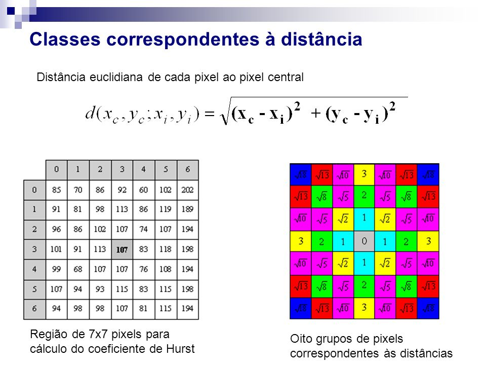 Classes correspondentes à distância