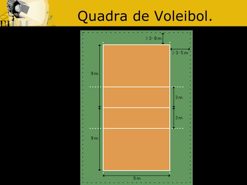0e4a090a39061 Voleibol Professor Leandro.. - ppt carregar
