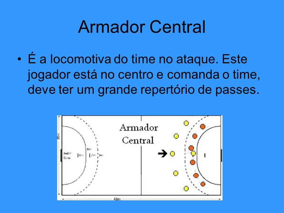 Armador Central É a locomotiva do time no ataque.