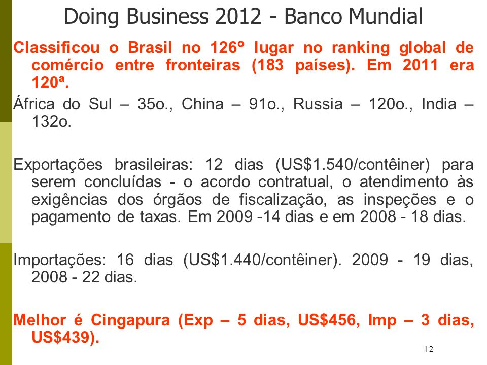 Doing Business Banco Mundial