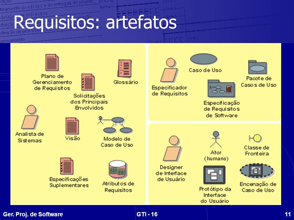Requisitos: artefatos