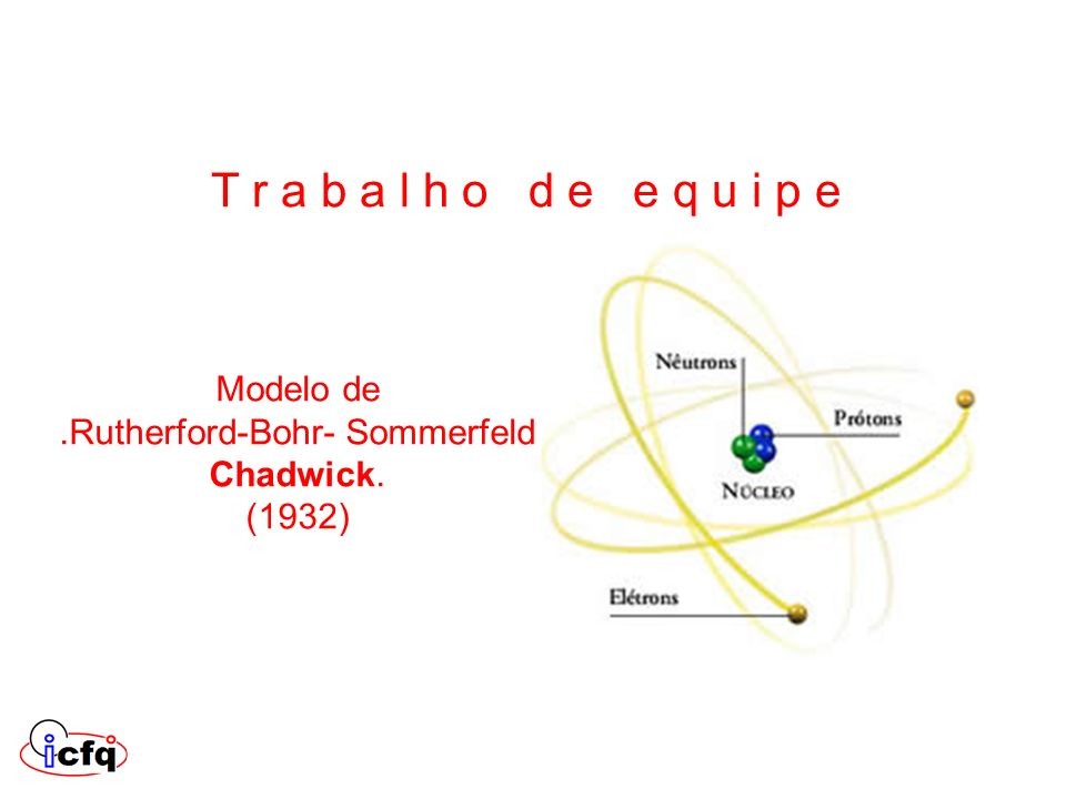 .Rutherford-Bohr- Sommerfeld Chadwick.