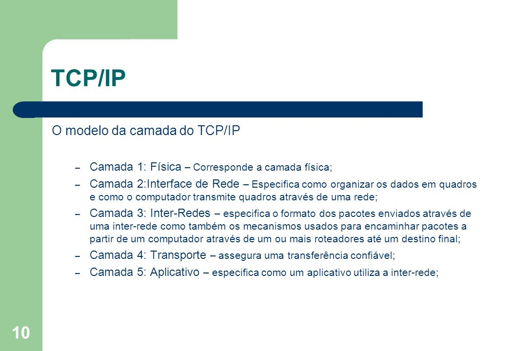 TCP/IP O modelo da camada do TCP/IP