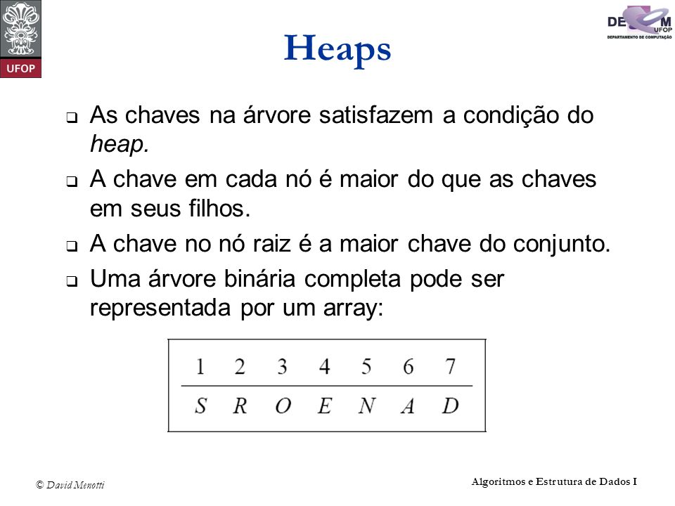 Heaps As chaves na árvore satisfazem a condição do heap.
