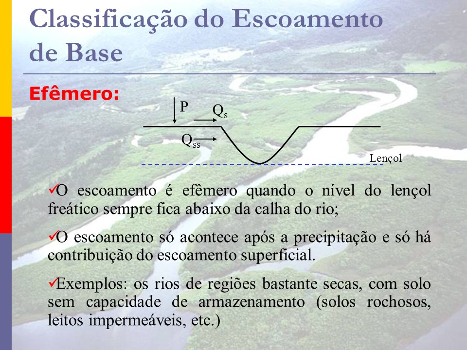 Classificação do Escoamento de Base
