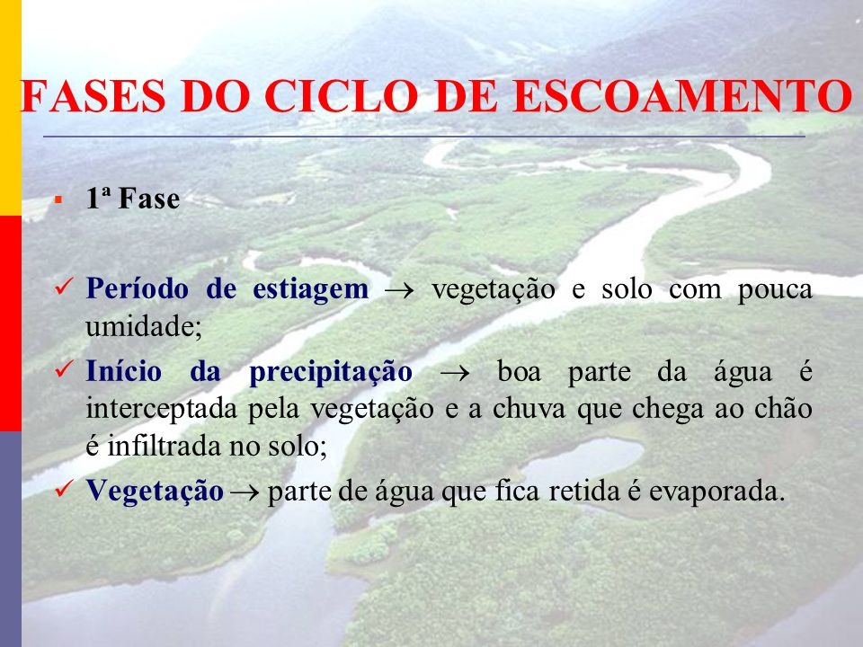 FASES DO CICLO DE ESCOAMENTO